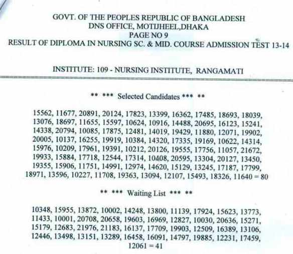 Diploma in Nursing and Midwifery Admission result