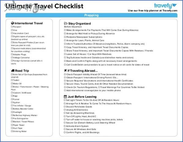 ULTIMATE TRAVEL CHECKLIST - ToursMaps ®