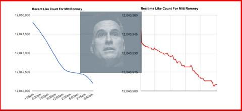 Romneylikes