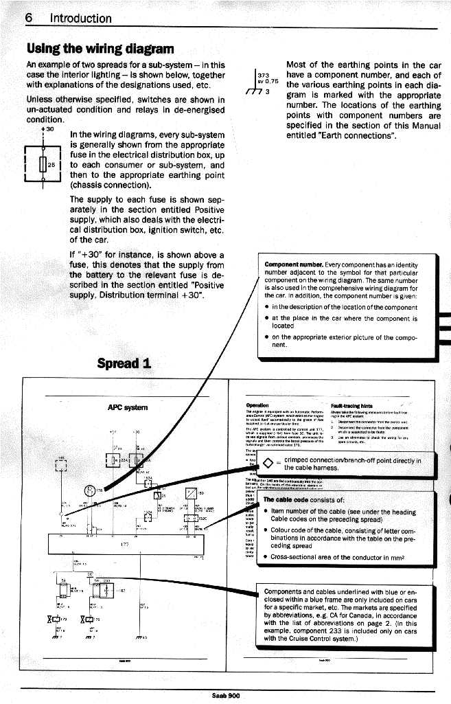 Saab 900 Wiring Diagram Index listing of wiring diagrams