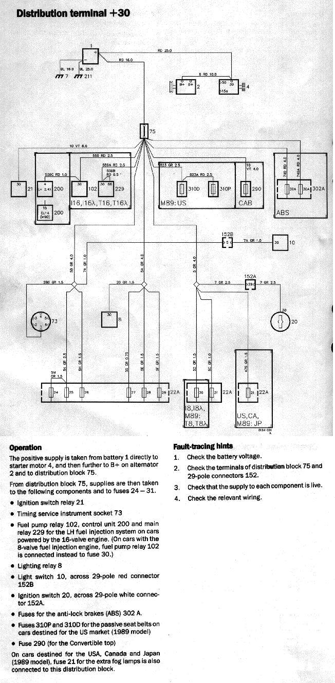 89 saab 900 wiring diagram