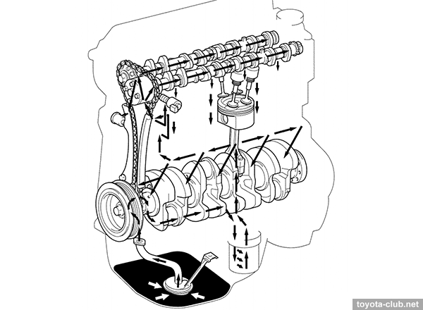 toyota altezza engine diagram
