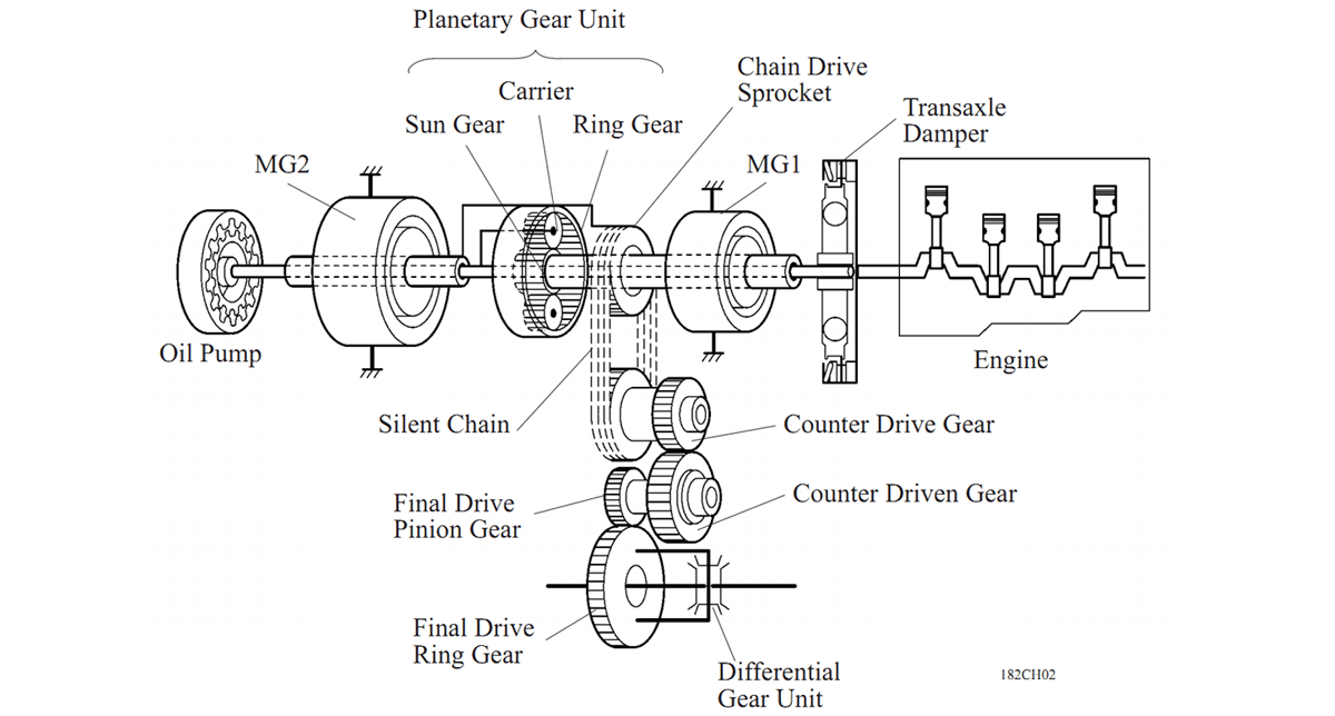 nissan 2 4l engine diagram
