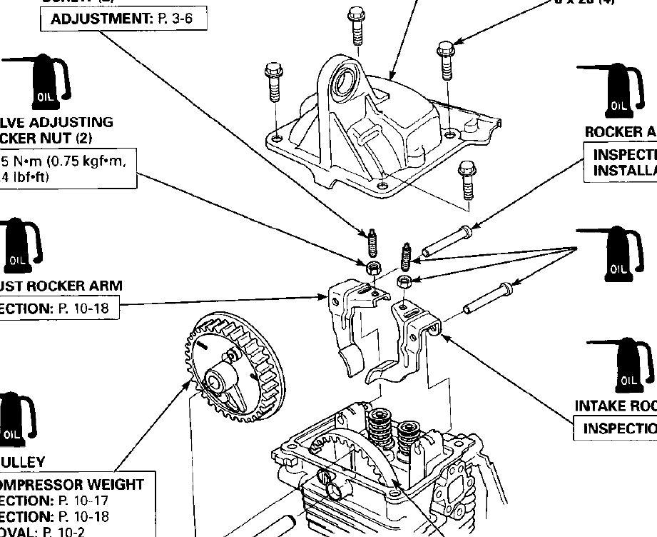 honda eu 3000 wiring diagram