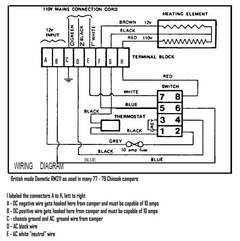 Wiring Caravan Fridge Diagram Wiring Diagram
