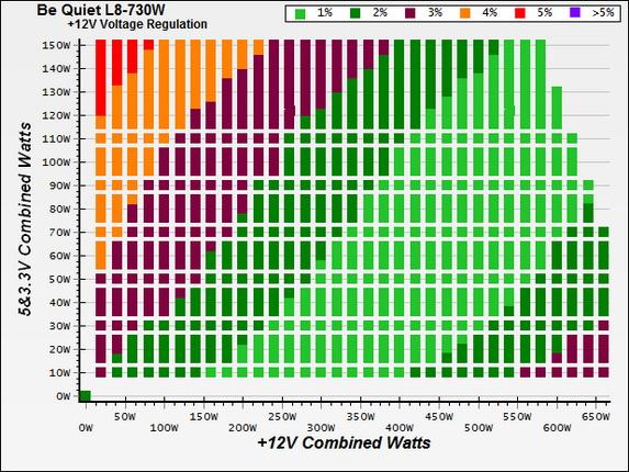 12v Wiring Chart - ~ Wiring Diagram Portal ~ \u2022
