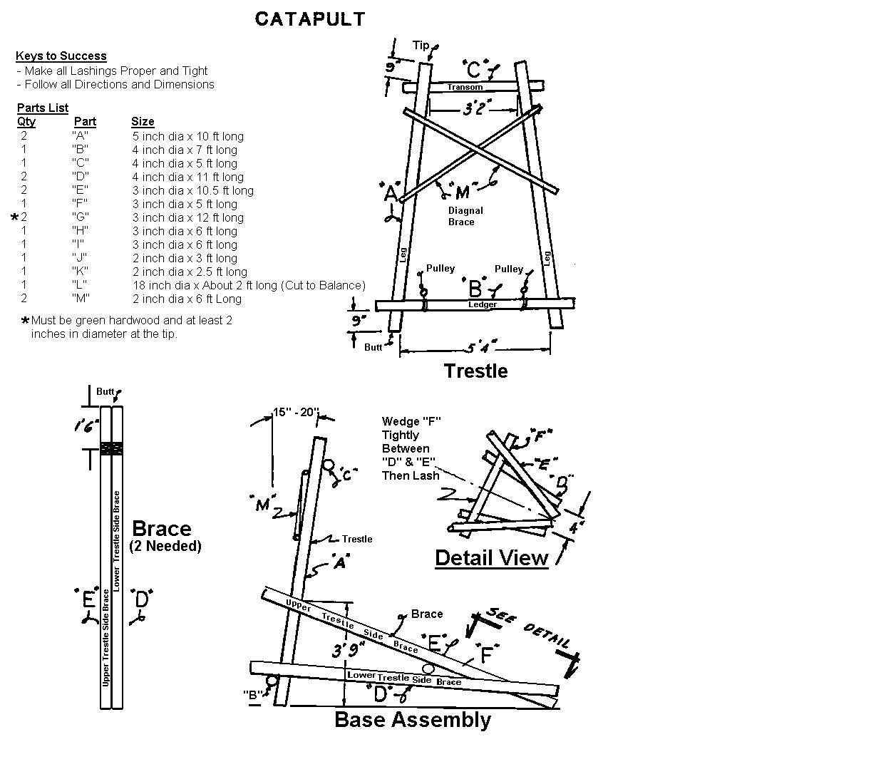 catapult diagram diagram of onager shooting