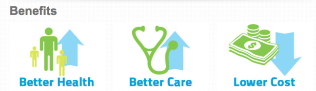 better-health-lower-cost