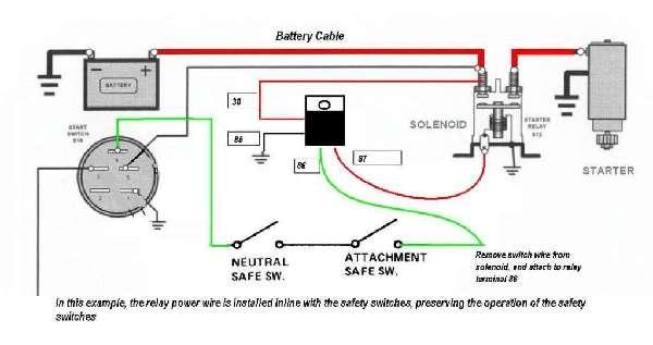 Cub Cadet 1330 Solenoid Wiring Diagram Wiring Schematic Diagram