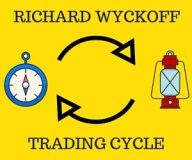 Wyckoff Trading cycle