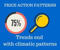 Price action patterns | Climatic patterns