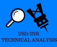 USD-INR Technical analysis