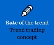 Rate of the Trend – Trend trading price action