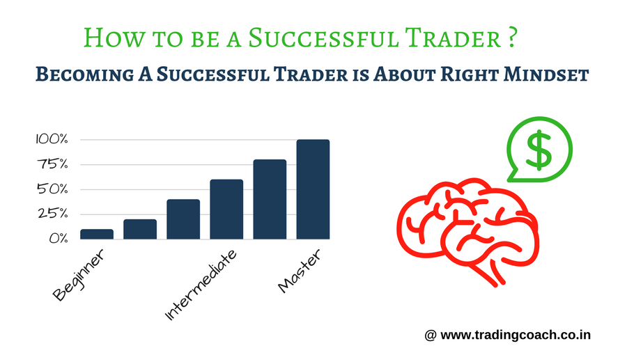 What does it take to be a successful forex trader