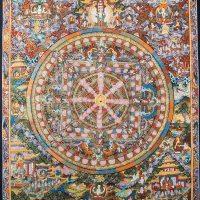 Thangka of Buddha Wheel Mandala