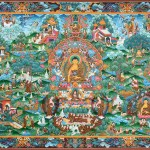 Thangka of the life of Buddha new design