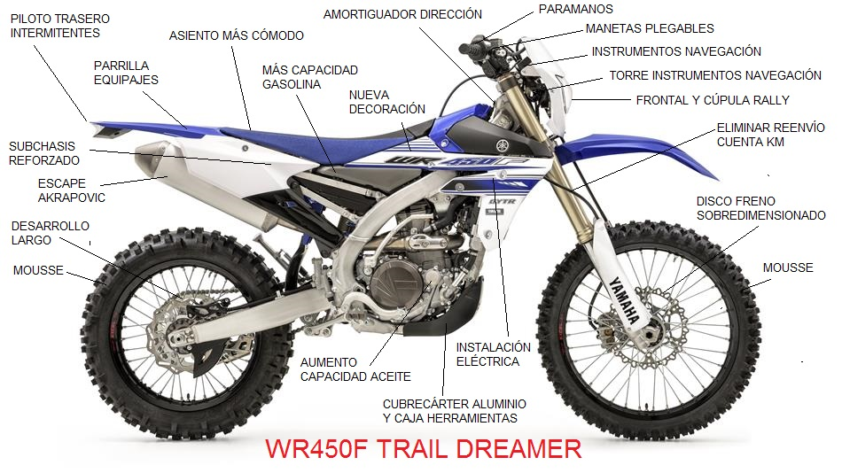 Yamaha WR450F Trail Dreamer