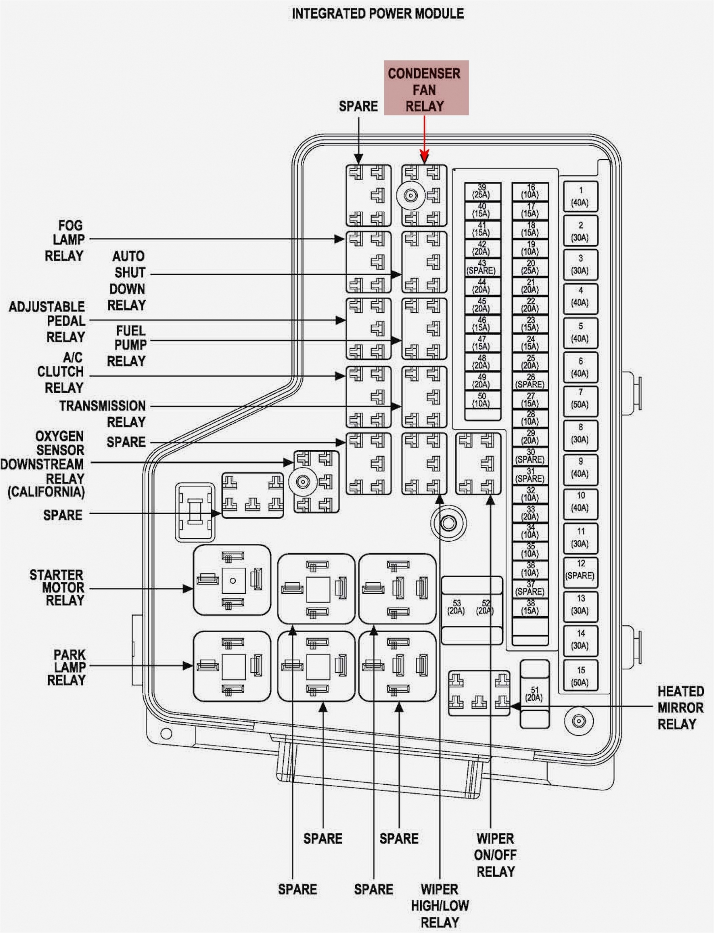 98 dodge caravan fuse box location