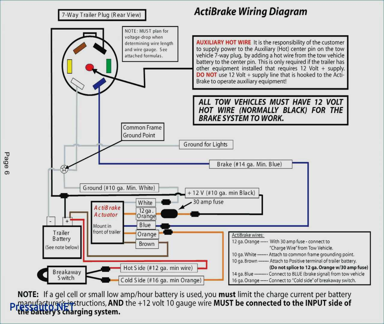 Breakaway Wiring Diagram from i0.wp.com