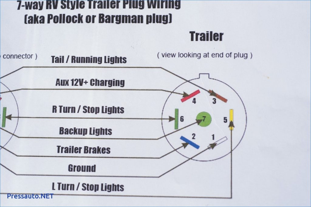 7 Way Wire Harness Wiring Library - Trailer Plug Wiring Diagram 7