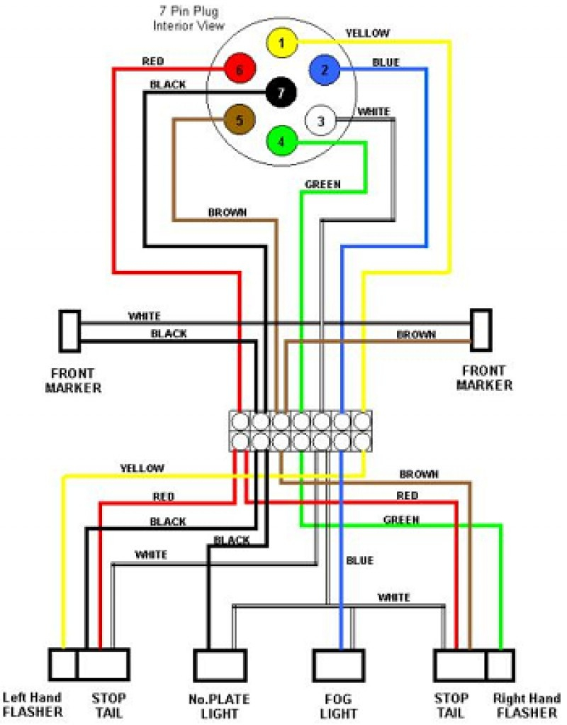 7 Rv Trailer Wiring Diagram from i0.wp.com
