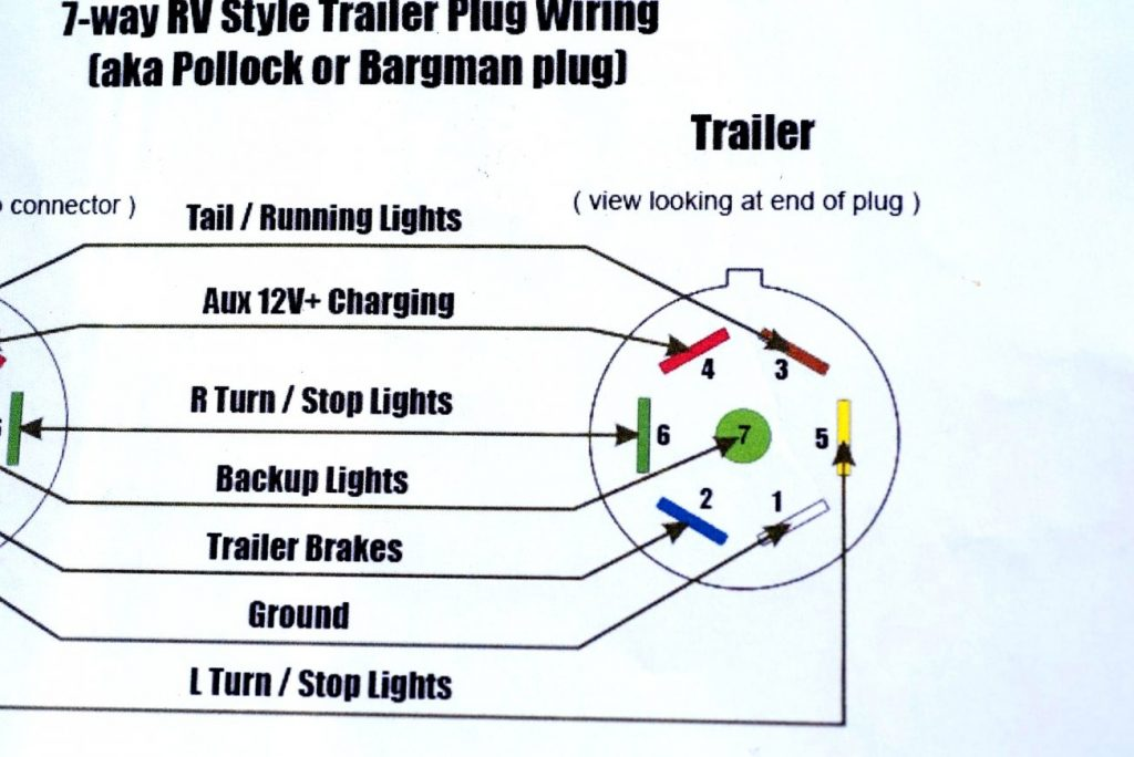 Pollak Trailer Connector Wiring Diagram Trailer Wiring Diagram