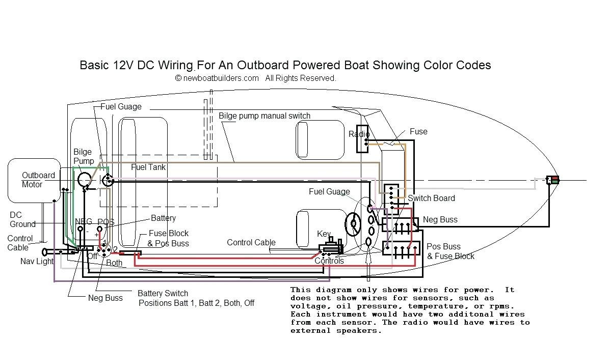 twin engine boat wiring diagram
