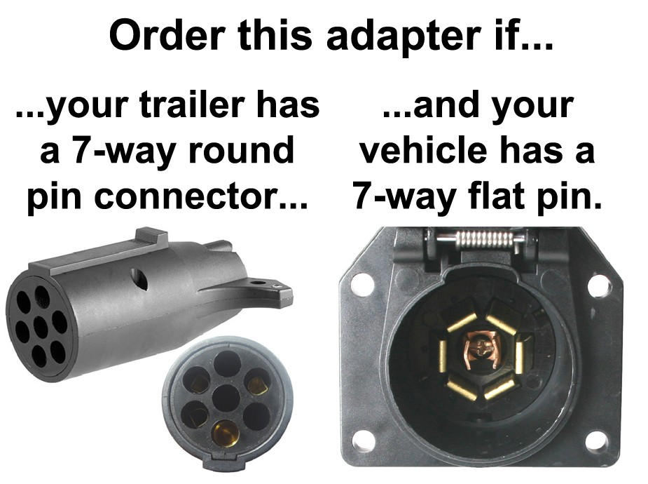 Way Round Trailer Wiring Connector With Cable Guard Trailer End