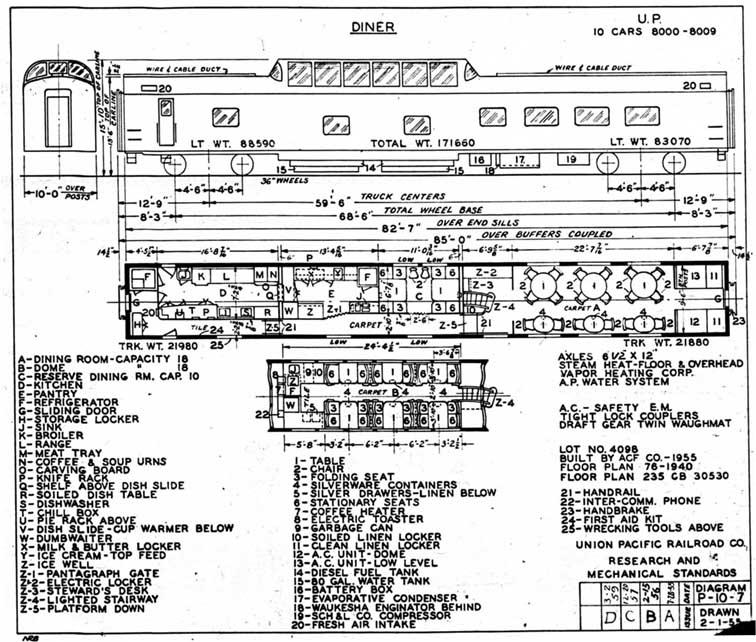 dumbwaiter - Trains Magazine - Trains News Wire, Railroad News