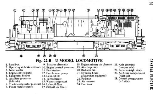 diesel electric locomotive diagram