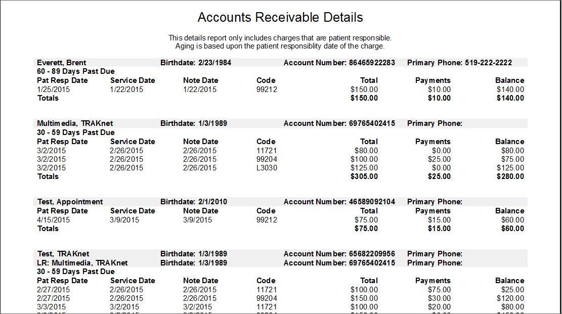 Accounts Receivable Report - TRAKnet