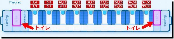 シベリア鉄道クペー座席番号画像