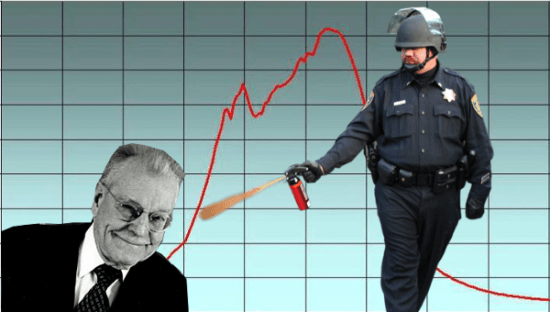 Peak oil curve with Hubbert and pepper spray cop