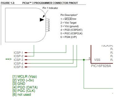 AC-CDI 16F628 v79 \u2013 Transmic CDI
