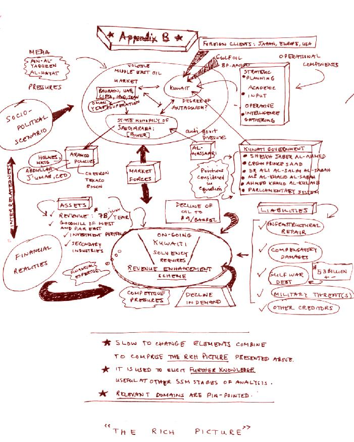 10 best What is Systems Thinking? images on Pinterest Foundation - software evaluation