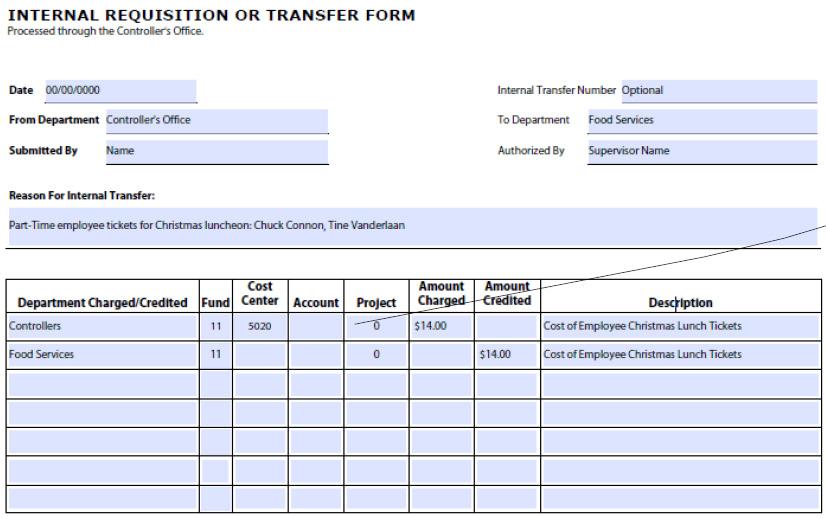 Internal Transfers