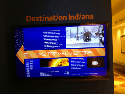 Indiana history museum