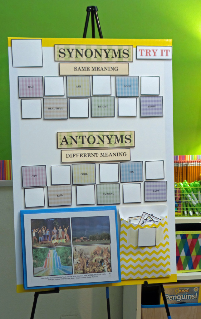 Active Anchor Chart Synonyms and Antonyms - TreeTopSecret Education