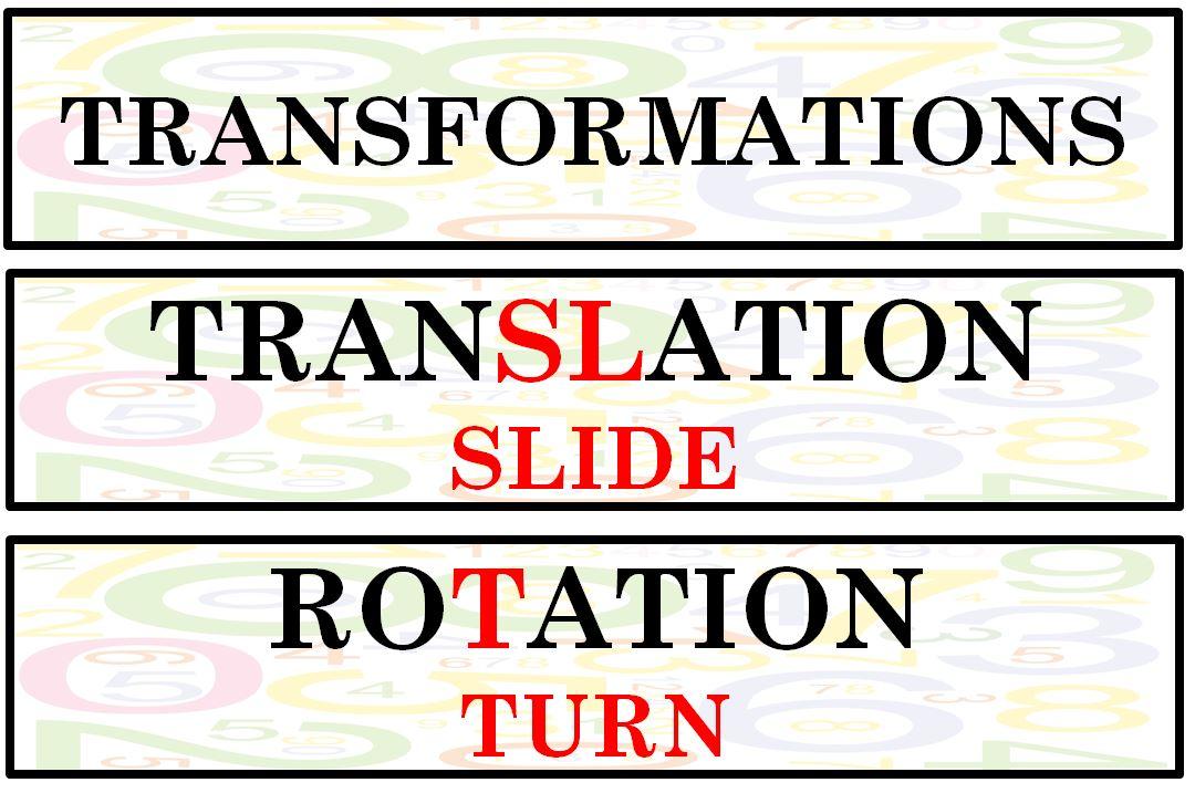 Active Anchor Chart Transformations - TreeTopSecret Education - anchor charts