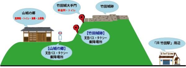 竹田城略図