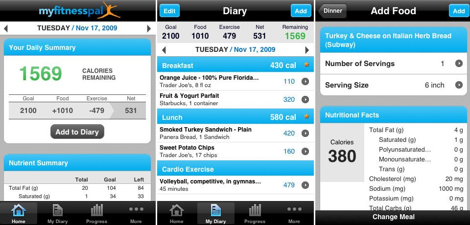 Best Fitness Apps To Get Fit  Lose Weight In 2014