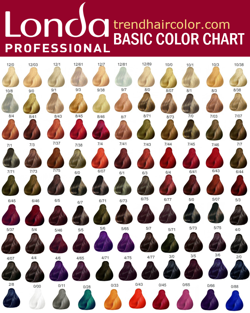Ion Semi Permanent Hair Color Chart Best Hair Color Inspiration 2018