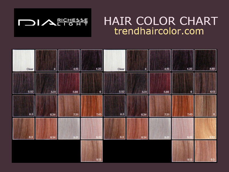 Richesse hair color chart, instructions, ingredients » Hair Color - hair color chart