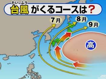 台風のコース