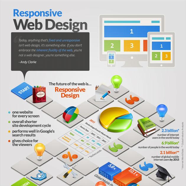 Trident Design \u2013 responsive - interactive website template