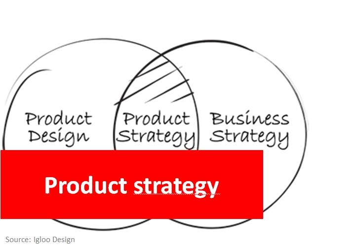 5 tips for creating a strong product strategy Product Strategy 101
