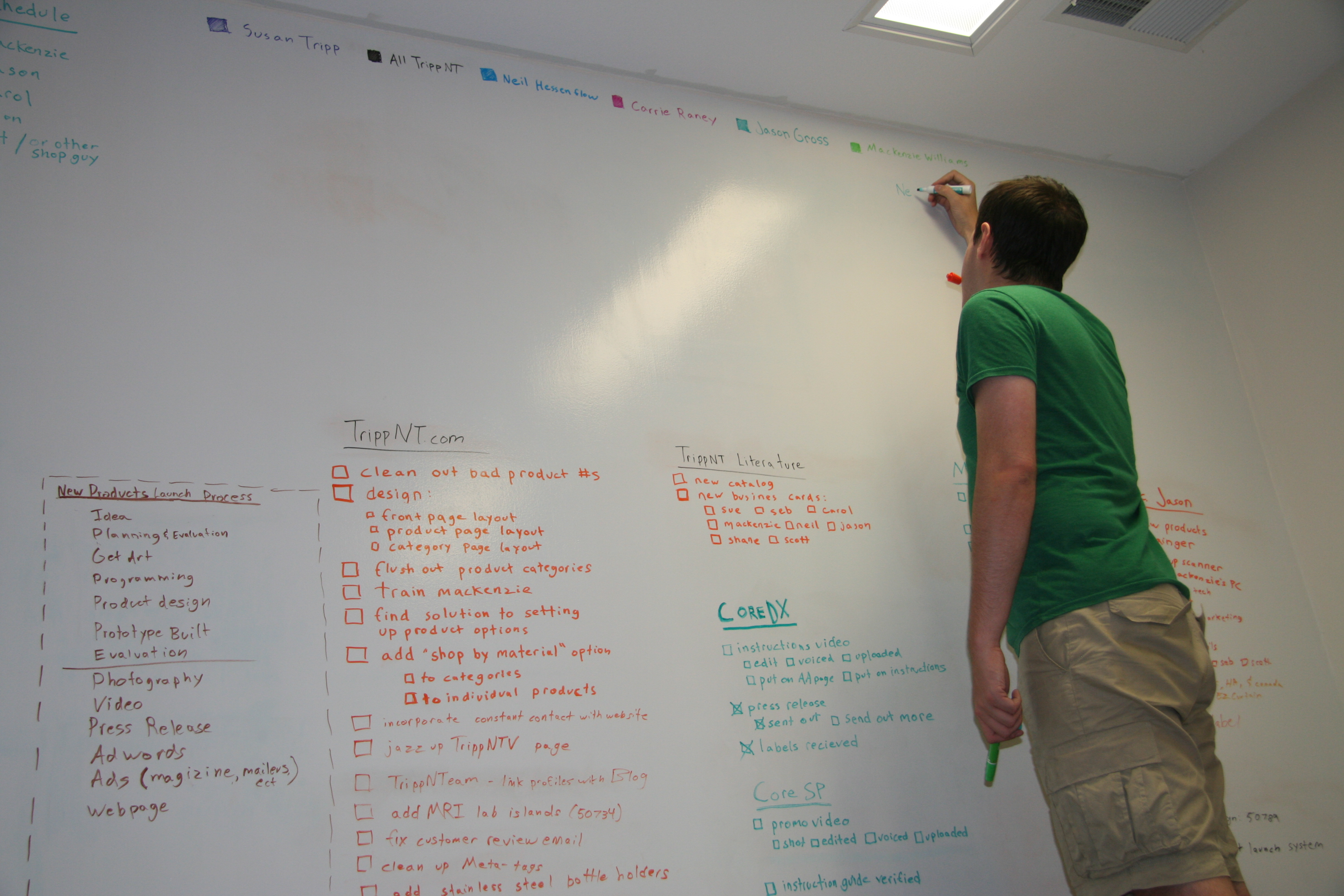 How To Turn A Wall Into A Whiteboard Project Management Formmetry