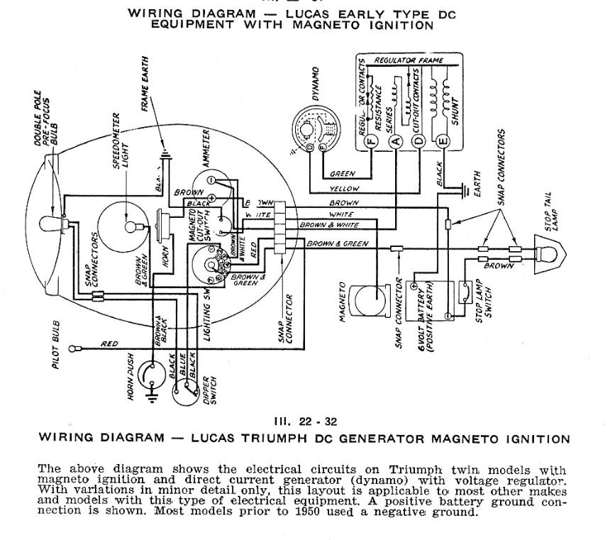 triumph tr6 alternator wiring diagram