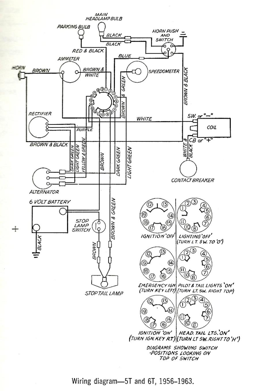 triumph tr6 motorcycle wiring diagram