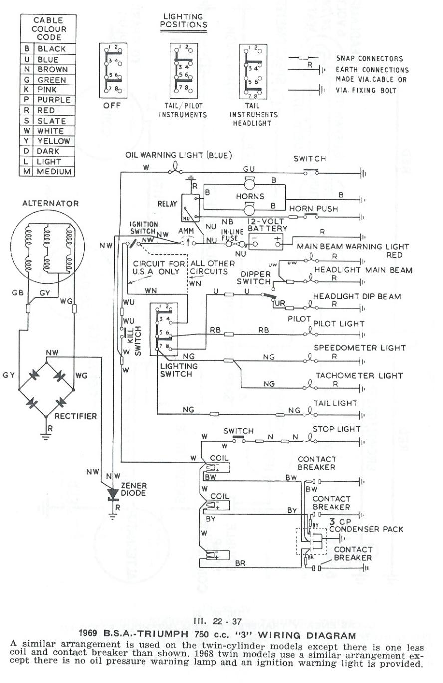 1969 bsa wiring diagram